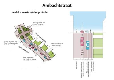Ambachtstraat scenario 'maximale loopruimte'